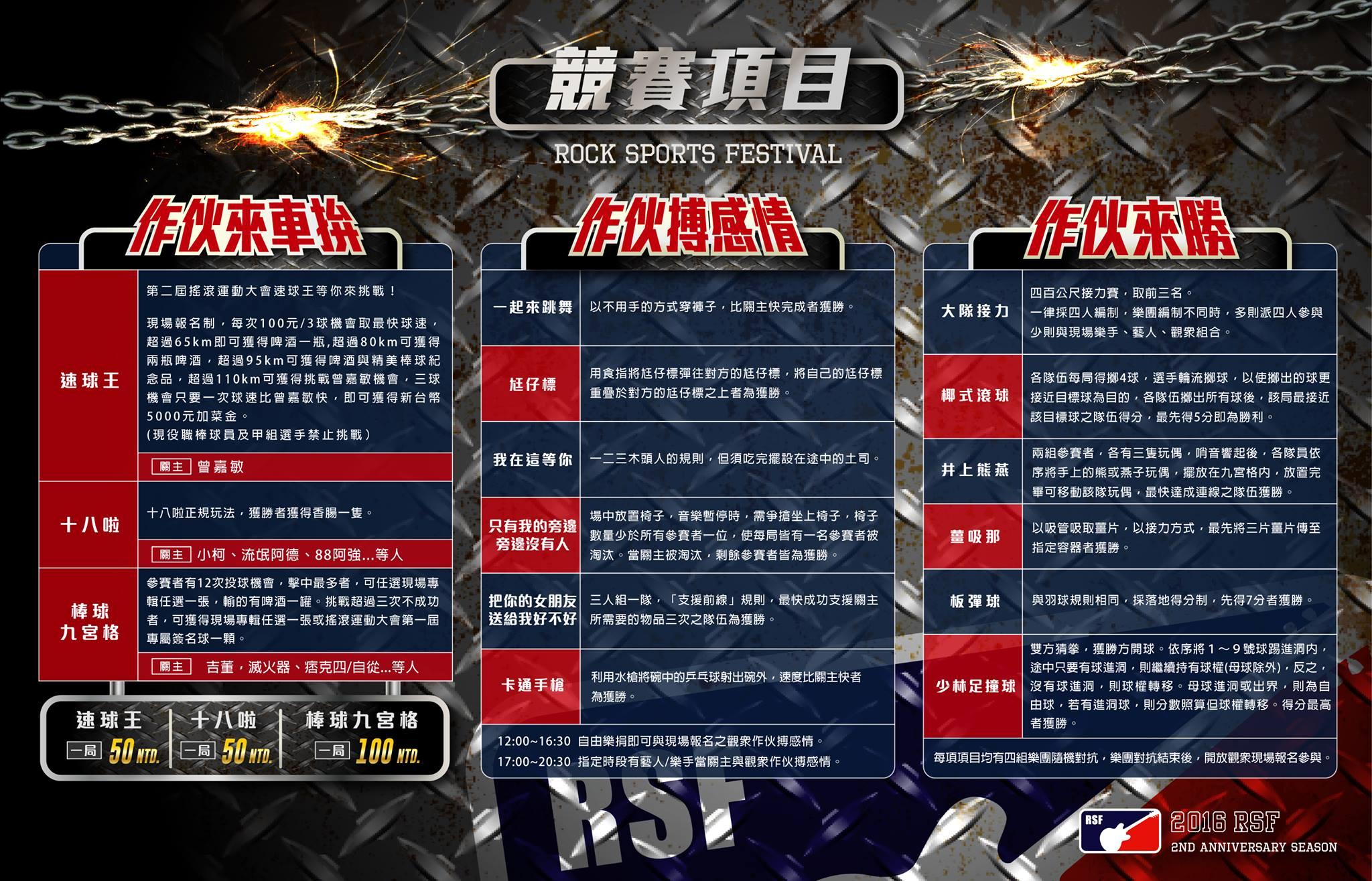 本屆活動與競賽項目總表