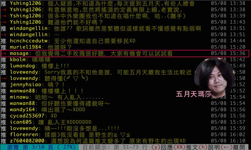 五月天瑪莎在 PTT 五月天板意外現身,並於推文中回應網友發文「但我覺得二手玫瑰很好聽,大家有機會可以試試看」,展現風度與友善,引起台灣媒體報導。