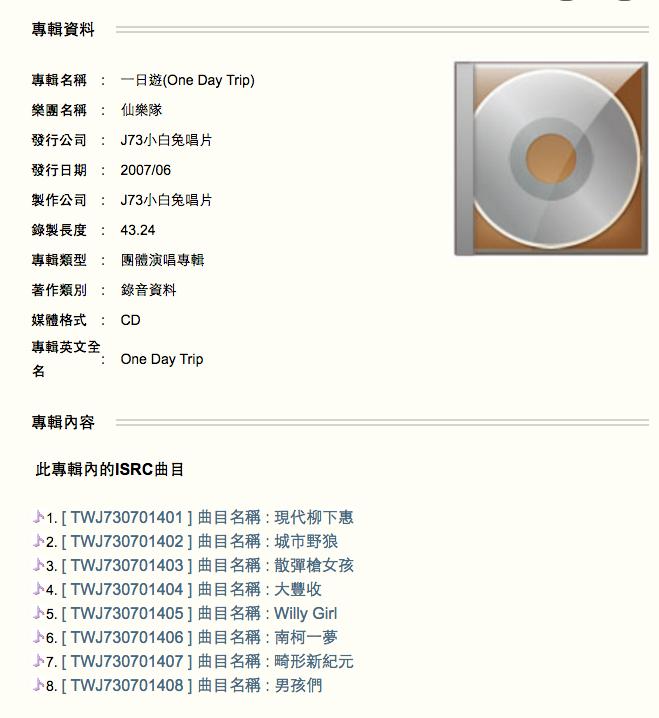 仙樂隊《一日遊》有登記國際標準錄音錄影資料代碼 (International Standard Recording Code),但最終專輯沒有發行。