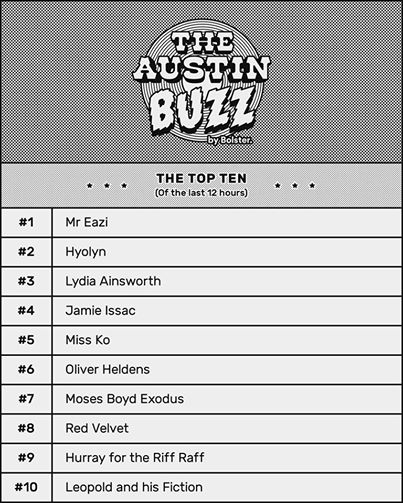 Via The Austin Buzz