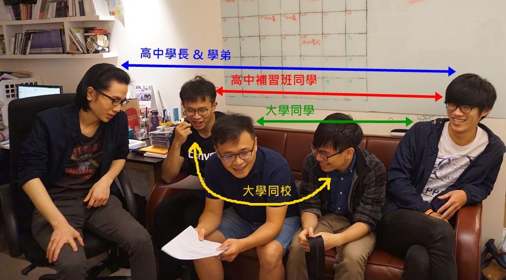 粉紅噪音團員(由右至左):鼓手潘維瀚(小潘)、貝斯手黎光珣、主唱黃凱欣、電吉他手陳威同與主奏吉他手大大。
