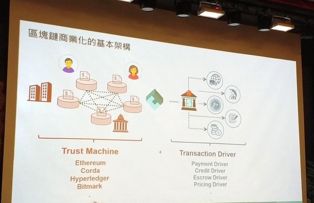 中國信託區塊鏈實驗室負責人李約解釋區塊鏈商業化基本架構。